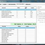 Market Programı - Ürün İstatistikleri